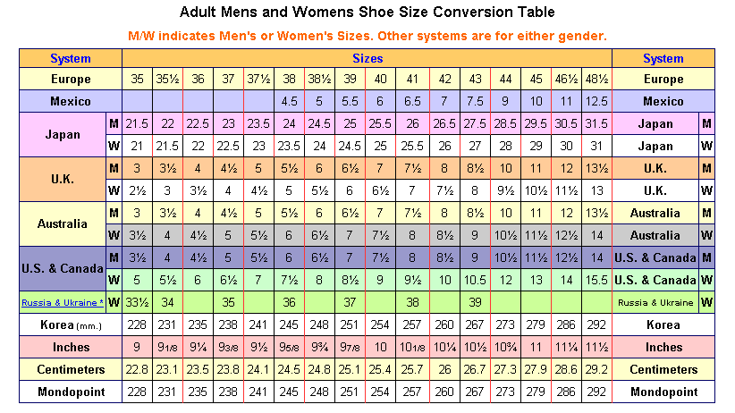 Children S Shoe Size Conversion Shoes For Yourstyles